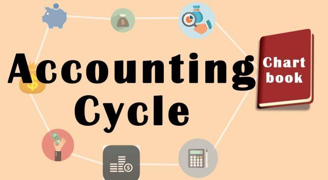 Akuntansi dan Keuangan Lembaga